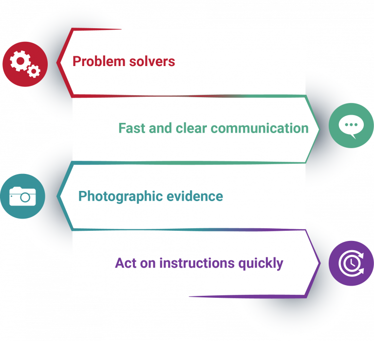 Problem solvers, fast and clear communication, photographic evidence, act on instructions quickly